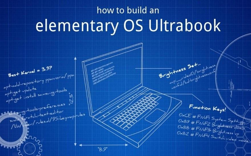 eOS_Blog_Blueprint_1000px